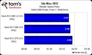 3DS-Max-2012-300x181