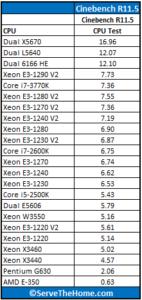 Intel-Xeon-E3-1290-V2-Cinebench-142x300