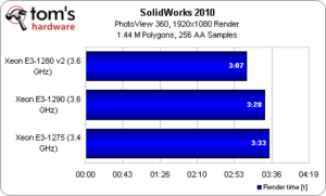 SoliWorks-2010-300x181