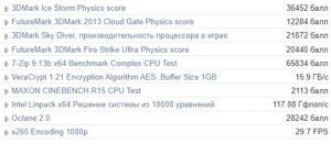 2680v4_nix_tests-300x131